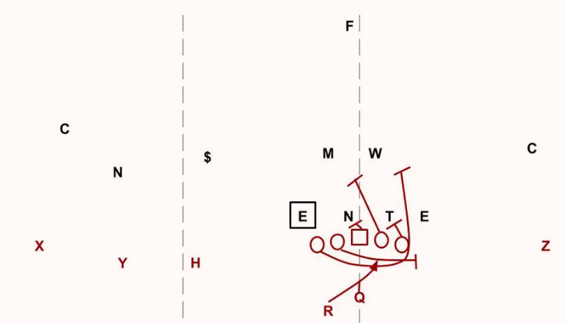 Film Look: 'GT Counter' Causes Problems for OSU Defense